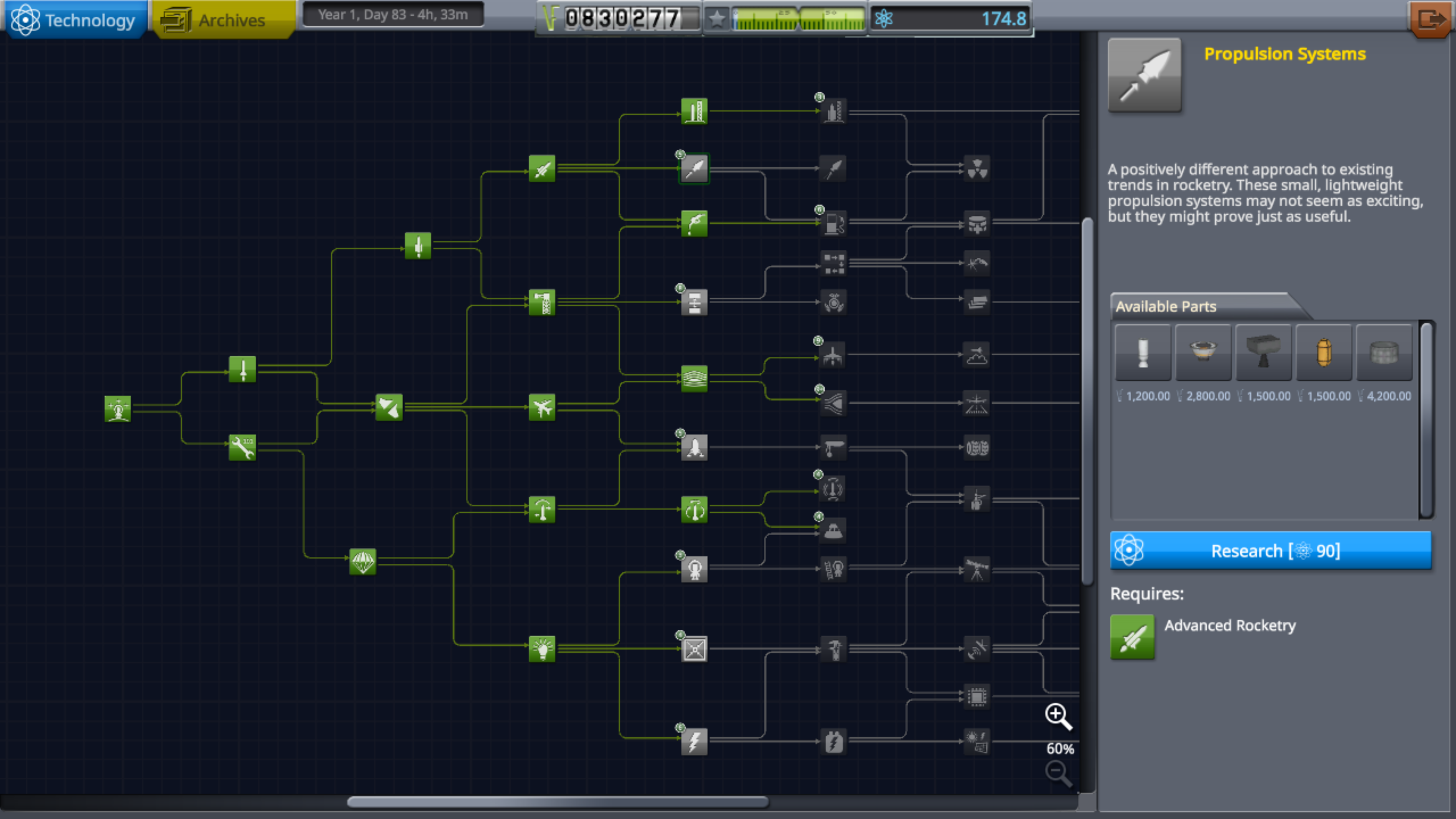 "KSP Tech Tree ""yes, this is the real state of my campaign in Kerbal Space Program."""